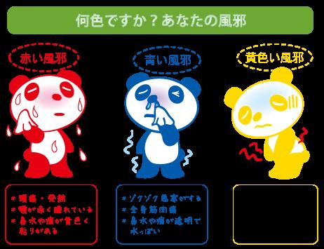 赤い風邪、青い風邪、黄色い風邪