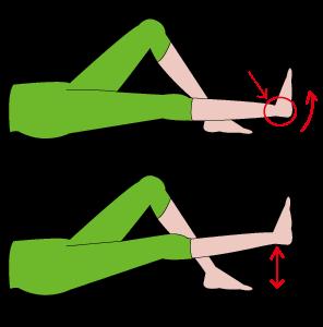 腰痛・ひざ関節痛の足あげ運動